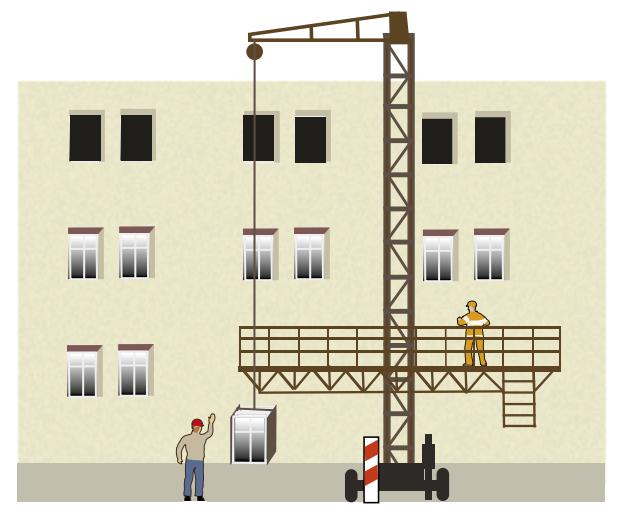 Arbejdsplatforme, 1- og 2- søjle kap 3
