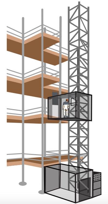 Elevator 1 kap 3