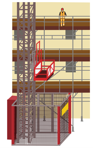 Elevator 2 kap 3