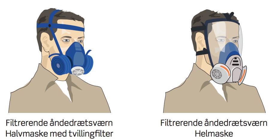 Åndedrætsværn 1 kap 6