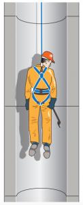 arbejde-i-lukkede-rum-og-broende-2-kap-5