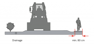 byggepladsens-indretning-1-kap-4-tysk