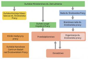 dunski-system-srodowiska-pracy-img-1