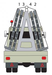 elementmontage-1-kap-5-tysk