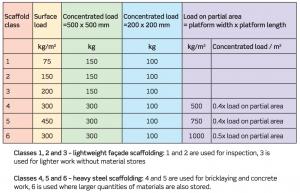 fac%cc%a7ade-scaffolding-img-6