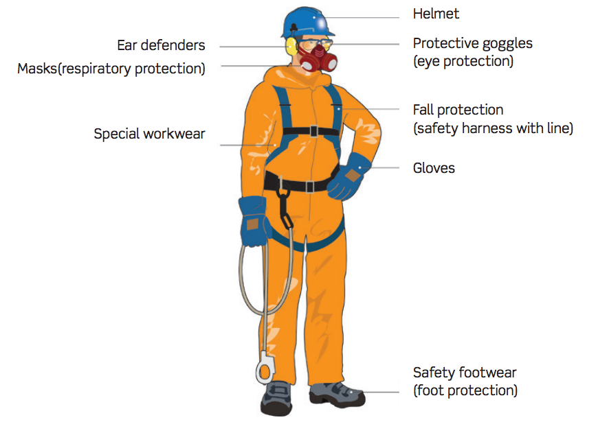 General information on personal protective equipment ...