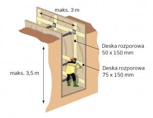 gravearbejde-2-kap-4-polsk