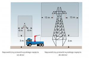gravearbejde-5-kap-4-polsk
