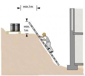 gravearbejde-7-kap-4-tysk
