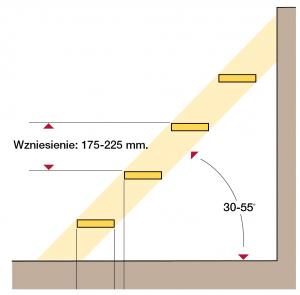 gravearbejde-8-kap-4-polsk