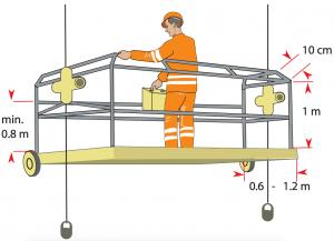 hoisting-stands-img-1