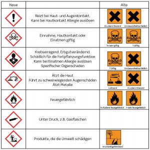 kemiske-paavirkninger-kap-2v2-tysk