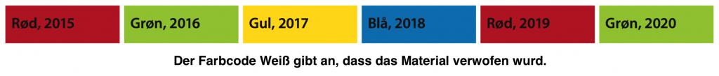 kraner-2-kap-3-2016-tysk