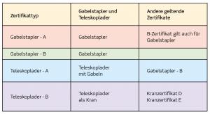 loefte-og-hejseredskaber-1-kap-3-tysk