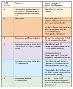 loefte-og-hejseredskaber-2-kap-3-tysk