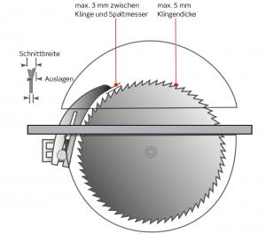 maskiner-til-trae-1-kap-3-tysk