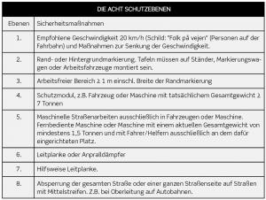 vejarbejde-1-kap-5-tysk
