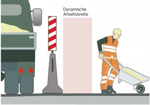 vejarbejde-9-kap-5-tysk