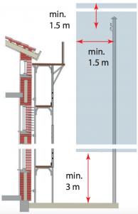 working-on-scaffolding-img-2
